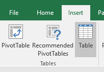 How to Insert an Excel Table | MyExcelOnline