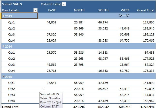 Group Dates with a Pivot Table | MyExcelOnline