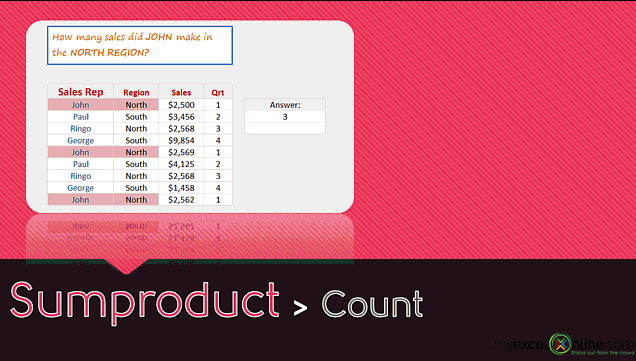Advanced SUMPRODUCT Function: Count