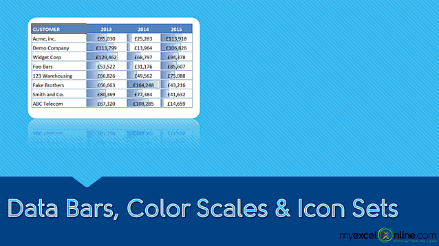 Data Bars, Color Scales & Icon Sets
