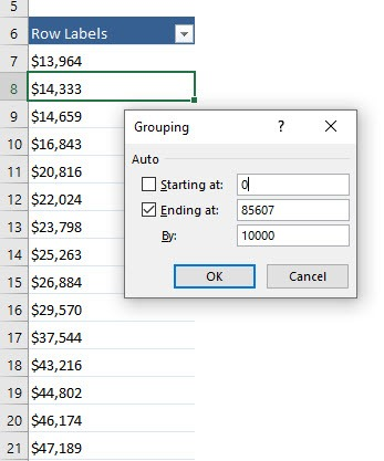 Group Sales with a Pivot Table | MyExcelOnline
