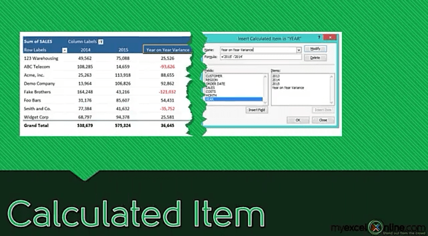 Pivot Table Calculated Item
