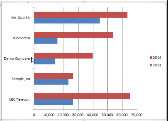 excel clustered bar chart