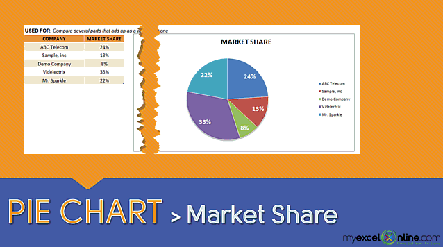 Pie Charts in Excel
