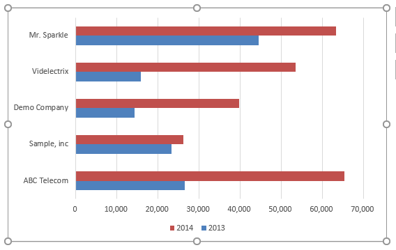 Clustered Bar Chart - Year on Year Comparison Chart Excel | MyExcelOnline