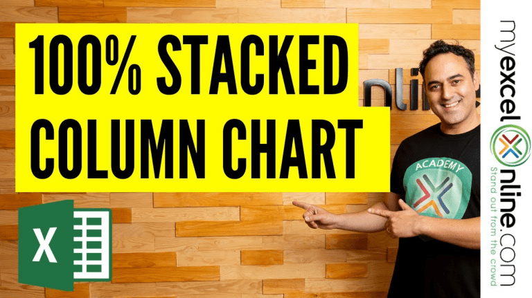 100% Stacked Column Chart: Percentage Contributions