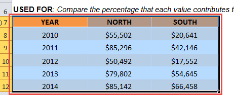 how to add percentage in excel column