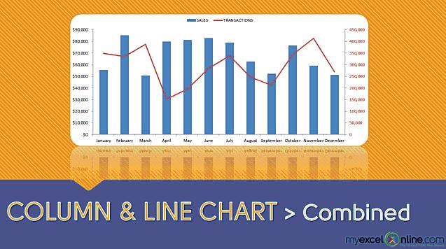 Combine Column & Line Charts in Excel