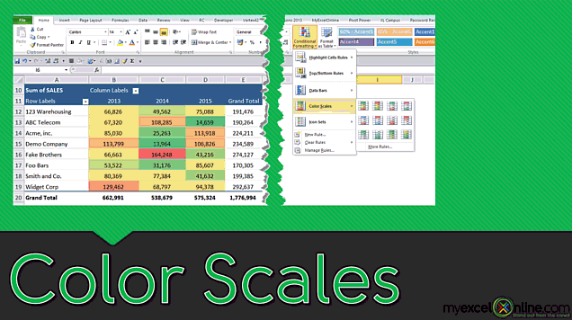Color Scales in a Pivot Table