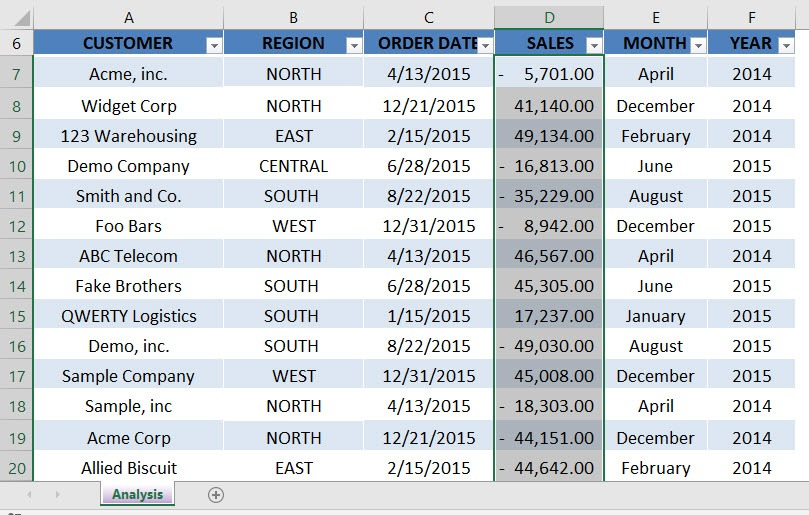 How To Make Negative Red Numbers In Excel | MyExcelOnline