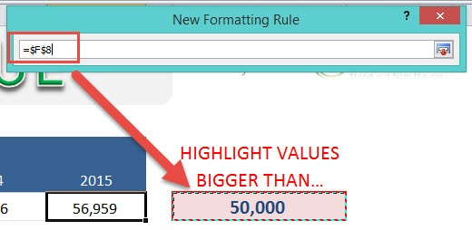 Conditional Format a Cell´s Value | MyExcelOnline