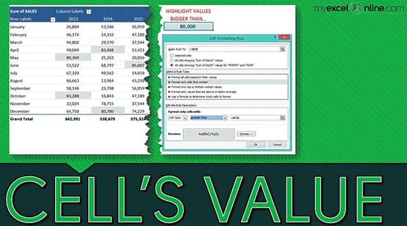 Conditional Format a Cell´s Value