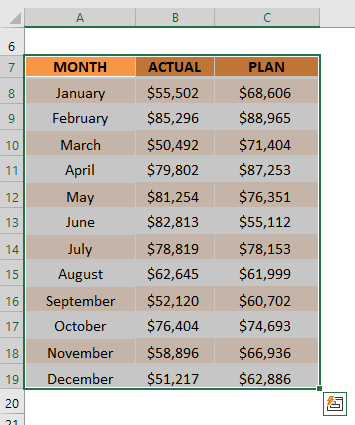 How to Create Overlay Charts in Excel | MyExcelOnline