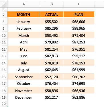 How to Overlay Charts in Excel