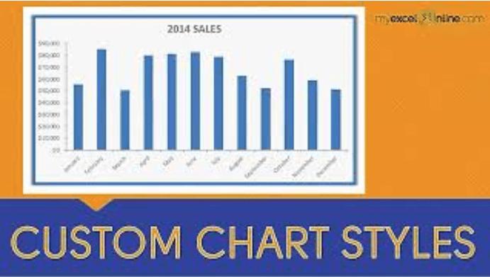 Apply Custom Chart Styles