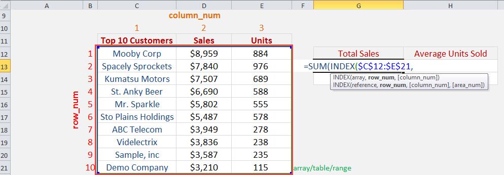index-sum-02