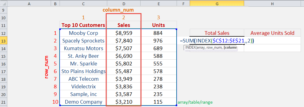Excel INDEX function | Free Microsoft Excel Tutorials