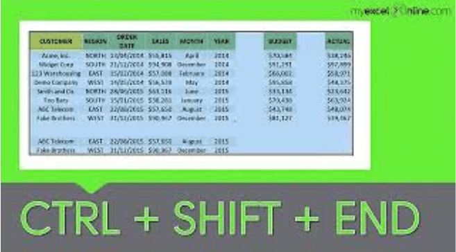 CTRL + SHIFT + END: Select All Your Data