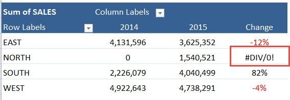 Format Error Values in a Pivot Table | MyExcelOnline