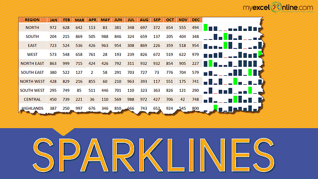 Add High & Low Points in an Excel Sparkline