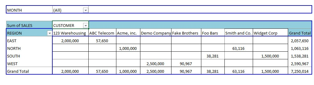 Classic Pivot Table Layout View | MyExcelOnline