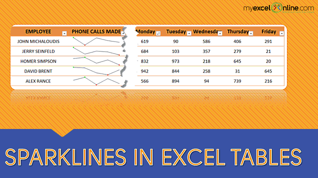 Excel Sparklines with Excel Tables