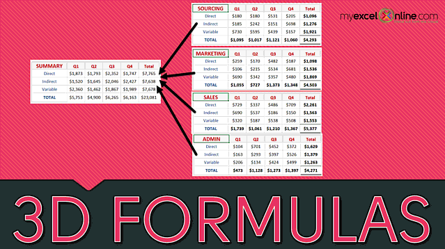 Consolidate with 3D Formulas in Excel
