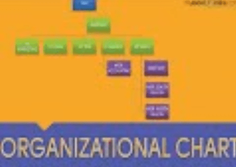 Organizational Charts in Excel