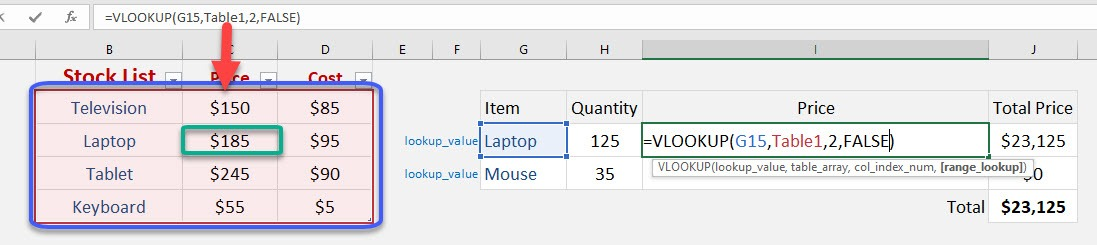 Vlookup in an Excel Table | MyExcelOnline