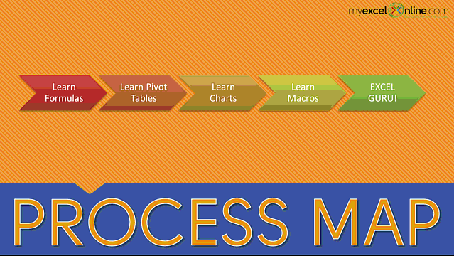 Process Map Using Excel