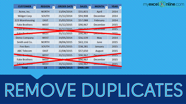 Remove Duplicates in an Excel Table