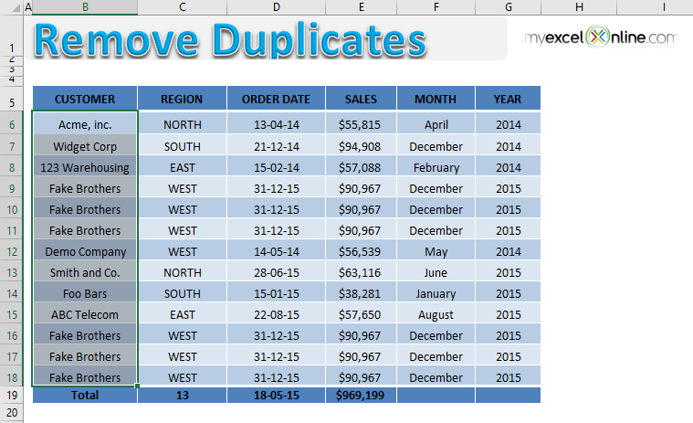 Remove Duplicates in an Excel Table | MyExcelOnline