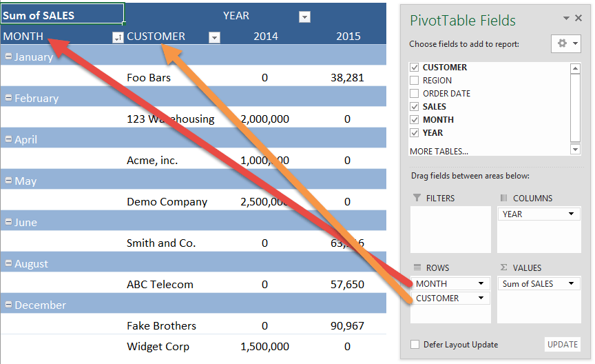 Outline Pivot Table