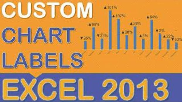 Custom Chart Labels Using Excel 2013