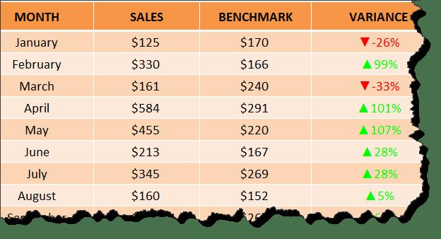 Create Custom Symbols in Excel
