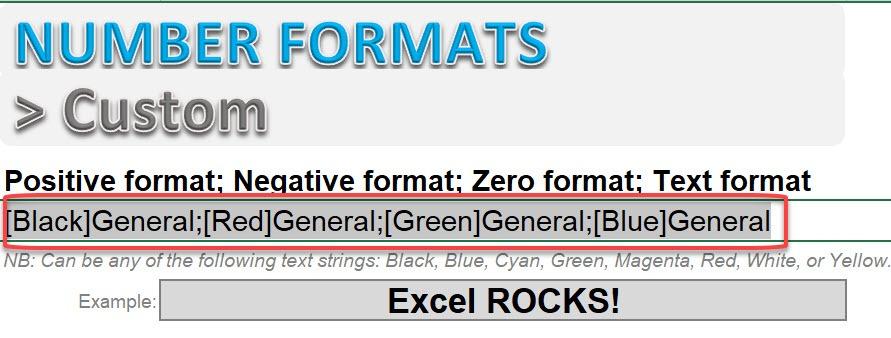 Custom Number Formats in Excel | MyExcelOnline