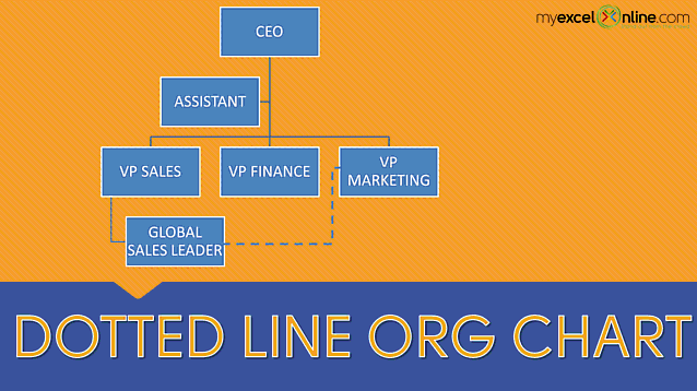Dotted Line Organizational Charts