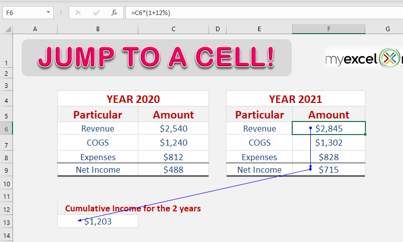 Jump To A Cell Reference Within An Excel Formula | MyExcelOnline