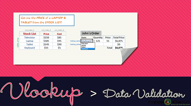 VLOOKUP Example: Vlookup with a Drop Down List