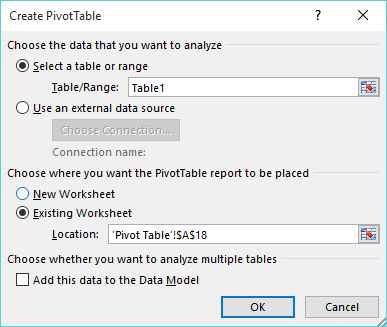create pìvot table