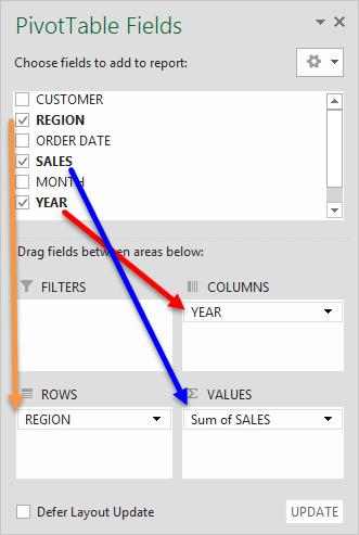 pivot table field list2