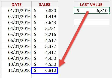 Return the Last Value in a Column with the Offset Function | Free