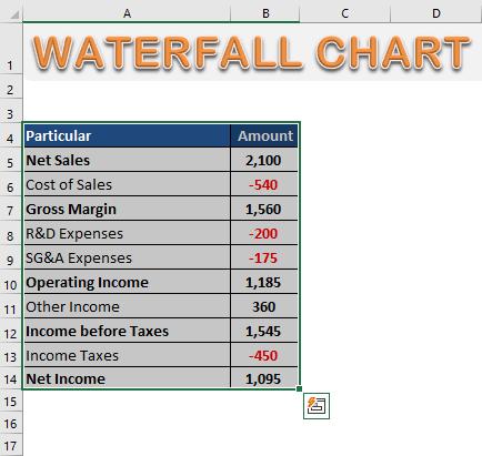 Create an Excel 2016 Waterfall Chart | MyExcelOnline