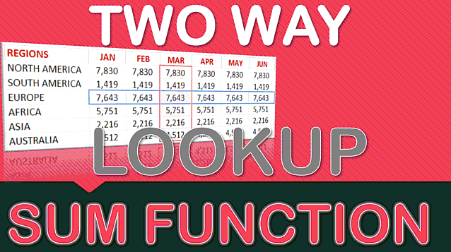 Two Way Lookup Using The SUM Intersect Function
