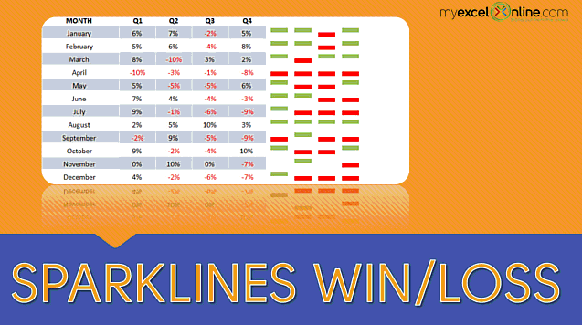 Win/Loss Sparklines