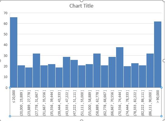 Excel 2016 histogram