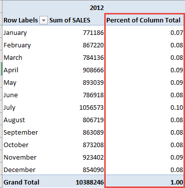 Percent of Column Total 05A
