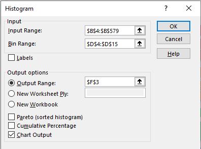 Create an Excel 2016 Histogram Chart | MyExcelOnline