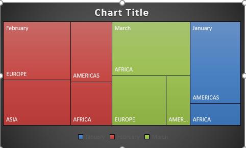 Treemap Chart 07