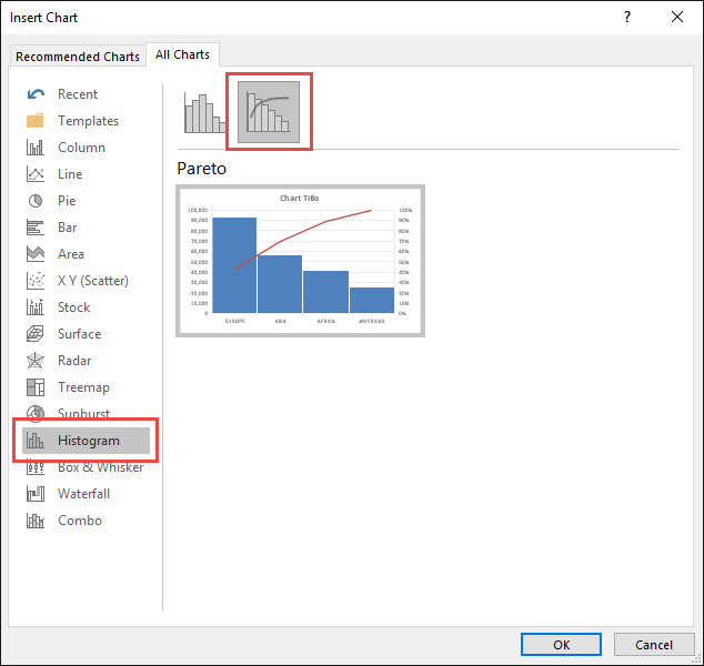 Create A Pareto Chart With Excel 2016 Free Microsoft Excel Tutorials